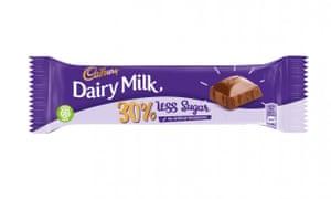 Why Cadburys New Diet Dairy Milk Is Nothing To Celebrate
