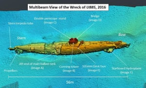 Seabed scan image of U-boat wreck found off Scotland