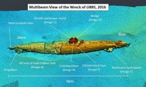 在苏格兰发现的U-boat击毁的海底扫描图像