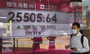 Asian shares gained today, boosted by a near-record rise on Wall Street, though the momentum began to fizzle out over worries about the economic fallout from surging coronavirus infections in the region.