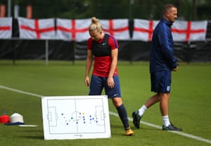 Mark Sampson's tactics board displaying the word 'win' on it.
