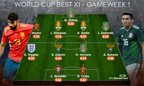 c41f89a4b2f The best XI from the first round of games at the World Cup