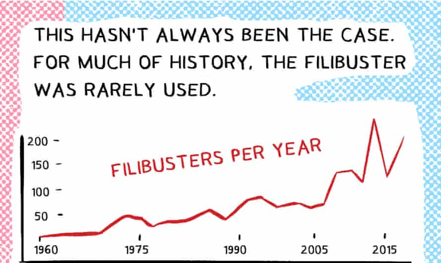 Filibuster 6.9 page 2