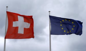 The Swiss and EU flags