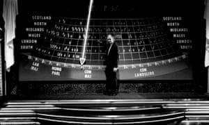 BBC Swingometer and Peter Snow.