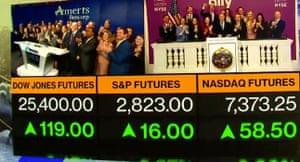 Wall Street open