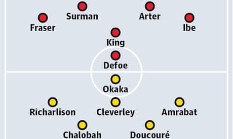 Bournemouth v Watford: match preview