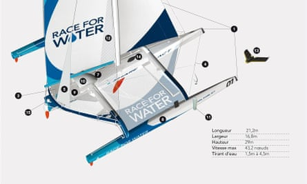 """The Race for Water Odyssey is a racing catamaran that Servan-Schreiber describes as """"incredibly uncomfortable,"""" with no toilet onboard, no lighting in the hallways, two bunk beds for six people."""