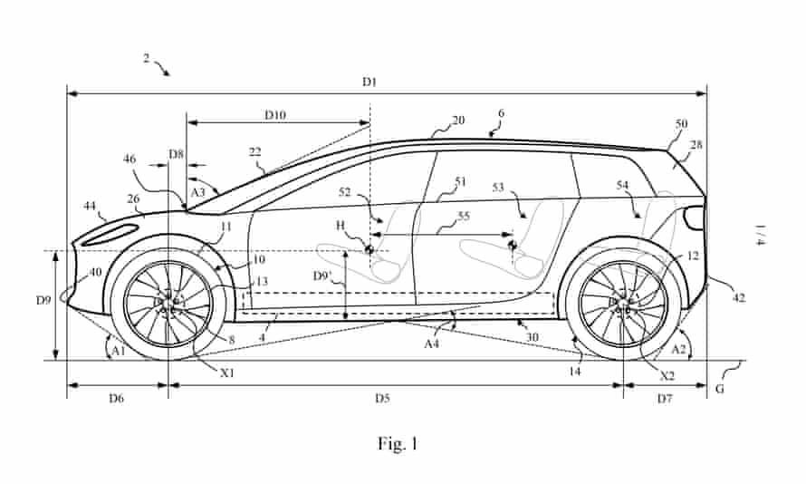Dyson car patent image