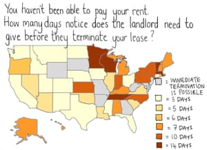 Cant Pay Rent