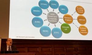 Sir Mark Walport presents his vision for UKRI