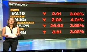 Fallers on Wall Street