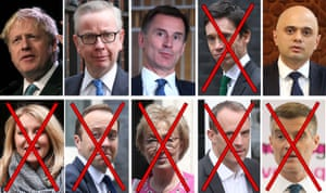 Rory Stewart is the latest contender to be knocked out of the Conservative leaderhip contest, after receiving the least votes in the third ballot.