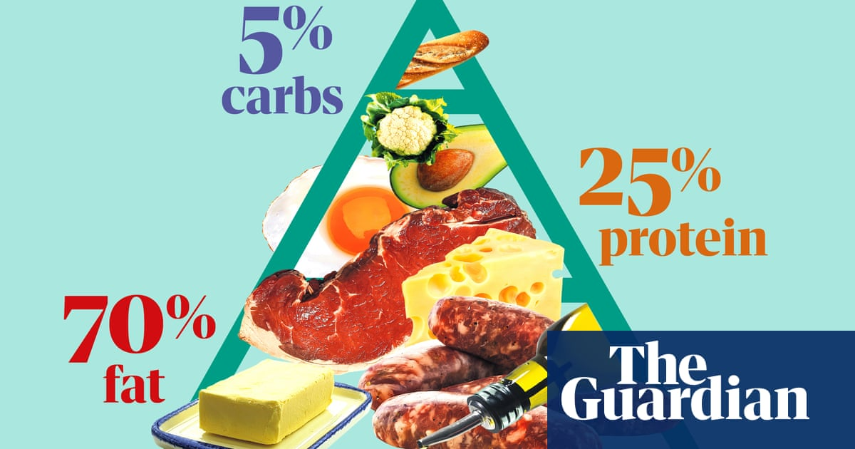 Some Known Details About Completely Keto