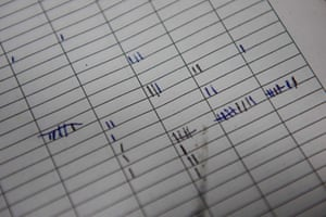 A tally sheet is used to track how many times prospective clients waiting to enter the program call a detox center, in Huntington, West Virginia.