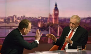 Jeremy Corbyn being interviewed by Andrew Marr on the BBC.