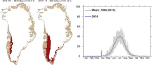 Greenland ice melt maps and data