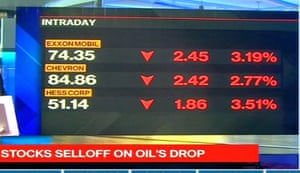 US oil prices