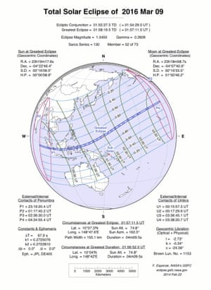 A graphic released by Nasa showing where the solar eclipse of March 2016 will be visible.