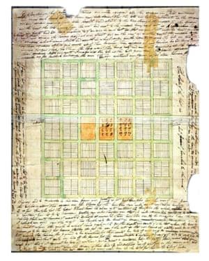 City plot pattern by Joseph Smith 1833