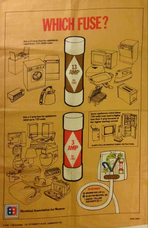 A 1970s Electrical Association for Women tea towel.