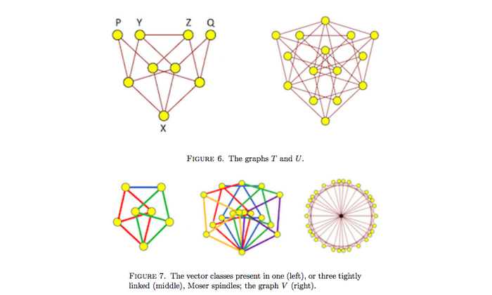 60-year-old maths problem partly solved by amateur | Science