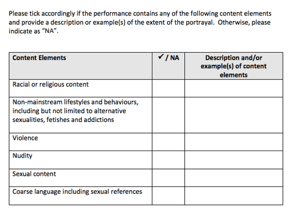 A portion of the content checklist.