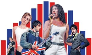 (From left) Space, Louise Wener in the 90s, Noel Gallagher, Heather Small and Pulp's Jarvis Cocker.