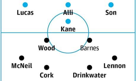 Tottenham v Burnley: match preview