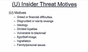 The list of what the Insider Threat program describes as the motives exhibited by the prototypical leaker.
