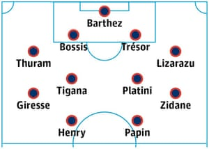 Marcel Desailly's all-time France XI