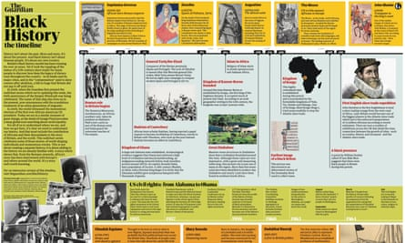 Black History wallchart number one