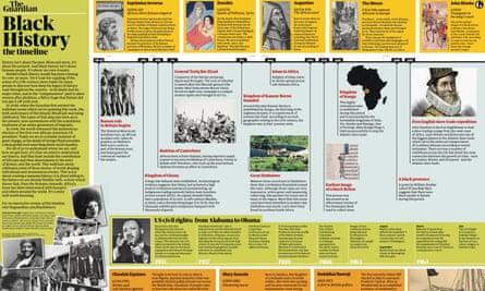 Black history wallchart