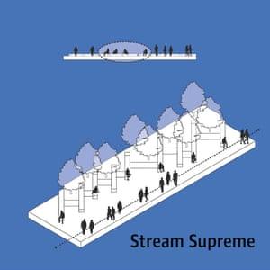 Stream supreme