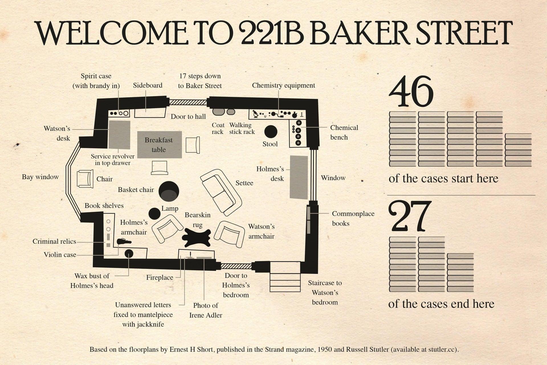 3750 - Sherlock Holmes of Baker Street