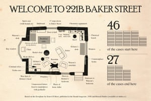 Welcome to 221B Baker Street