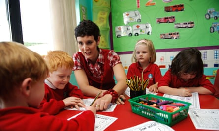 A Welsh language primary school