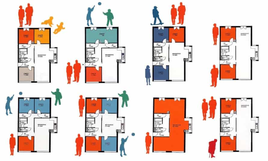 The flexible flat layouts of the Frauen-Werk-Stadt complex.