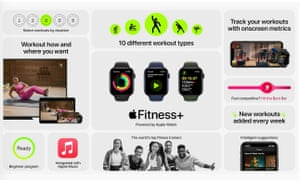 Fitness Plus feature list.