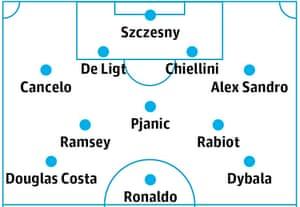 Juventus first-choice XI