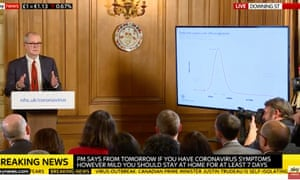 Sir Patrick Vallance with a graph showing the shape of an epidemic