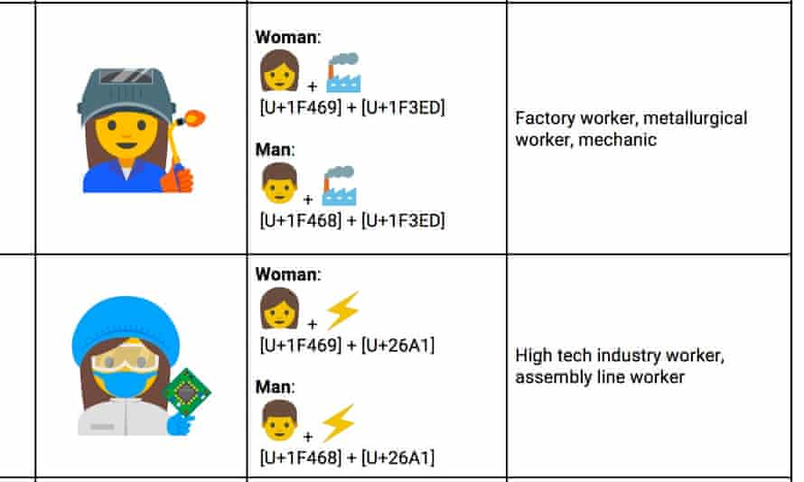 Google's new female emojis