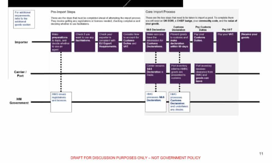 Infogram about trading arrangements