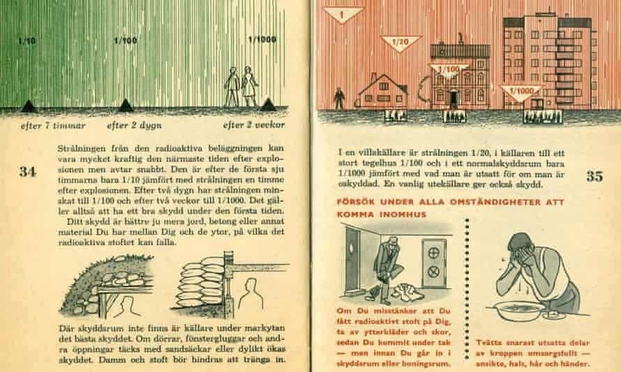 A Swedish cold-war era defence leaflet.