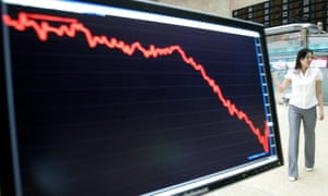Korea Stock Exchange index on a computer screen shows a red line trailing from top right to bottom left