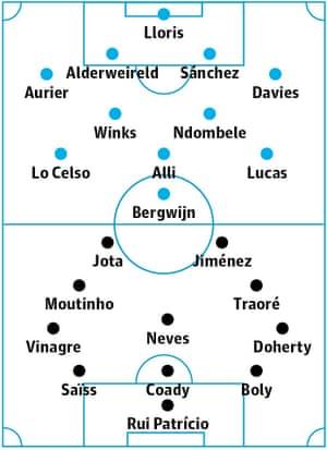 Tottenham v Wolves