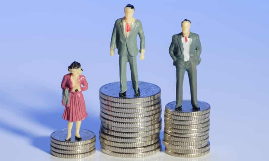 Census bureau figures show that women in the US are paid 79c for every dollar paid to men.