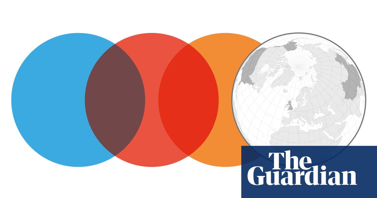 UK, US, China: how the world's carbon 'centre of gravity' moved over 200 years