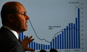 Treasurer Josh Frydenberg with a financial graph at a press conference in Canberra