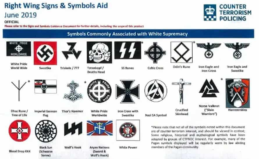A section from the Counter Terrorism Policing document showing an aid to identifying rightwing signs and symbols